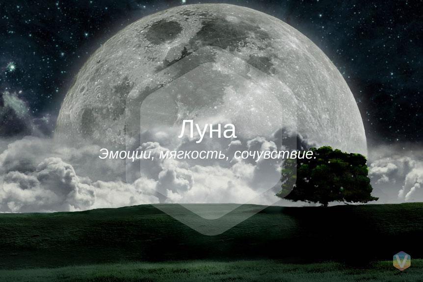 Луна (Чандра) в Джйотиш - Ведической астрологии