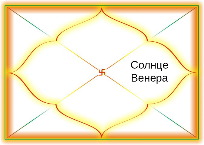 Самагама (йути) - соединение