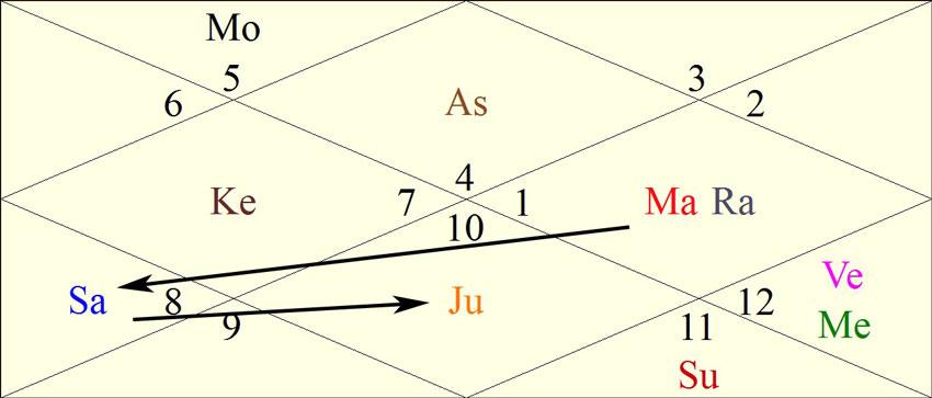 Пример аспектов